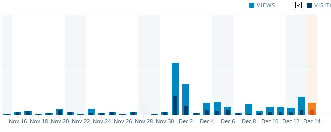 Bildschirmfoto vom 2015-12-14 20:48:38